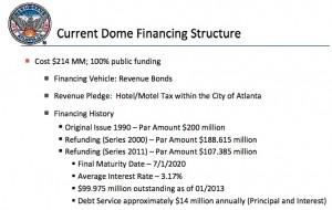 Georgia Dome financing structure