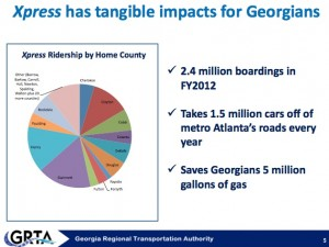 GRTA is presenting a case to lawmakers to support Gov. Nathan Deal's recommendation to fund the bus service. Credit: GRTA