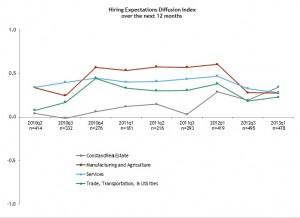 Top Cities For Healthcare Jobs | PracticeMatch |Workforce Atlanta Metropolitan Area