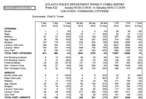 Part 1 crime stats