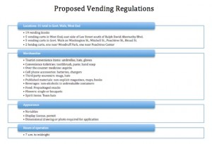 Click on the image to see a larger version of the vending legislation proposed by Mayor Kasim Reed's administration. Credit: David Pendered
