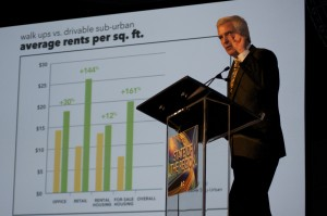 Chris Leinberger, an urban land use strategist who addressed the ARC's 2013 State of the Region breakfast, said walkable urban places command higher rents and sales prices than car-oriented neighborhoods. Credit: Donita Pendered