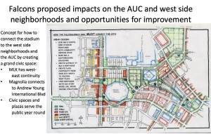 This is Mike Dobbins' latest proposal to connect neighborhoods near the Falcons stadium with the central business district. Credit: Mike Dobbins