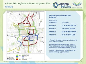 Phases of Streetcar plans: Green - Phase 1; Blue - Phase 2, Yellow - Phase 3, Red - Phase 4. The Peachtree Streetcar is in Phase 4. The Black lines in the middle is what is currently under construction (Source: Atlanta BeltLine Inc.)