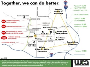 Map presented at Westside Communities Alliance showing triangle of anchor institutions
