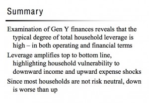 This is a summary of the economic situation faced by the Gen Y generation, according to Conrad Ciccotello. Credit: GSU