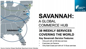 The Port of Savannah serves 45 percent of the U.S. population and is located in a region that's expected to continue rapid growth, port officials said. Credit: Georgia Ports Authority