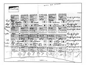 Savannah city plan, 1770. Credit: Hargrett Rare Book & Manuscript Library, University of Georgia Libraries