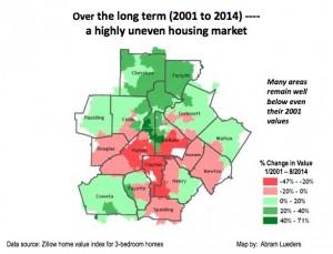 Immergluck: Uneven housing market