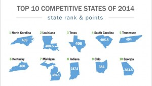 Site Selection state ranking