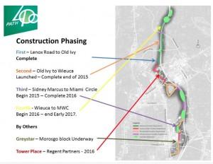 PATH400, construction phasing