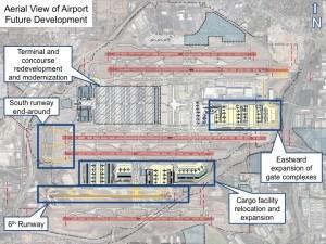 Airport Expansion Plan