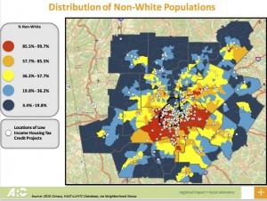 Housing Forum, low income in minority neighborhoods