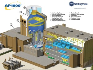 Westinghouse AP 1000