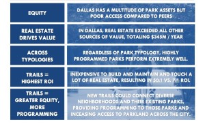 parks and Dallas