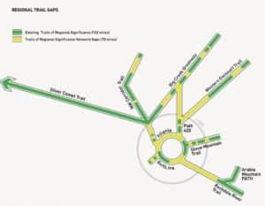 Transit, trail gaps