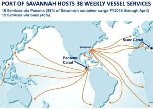 Savannah port, Panama and Suez canals