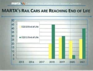 marta, trains near end of life