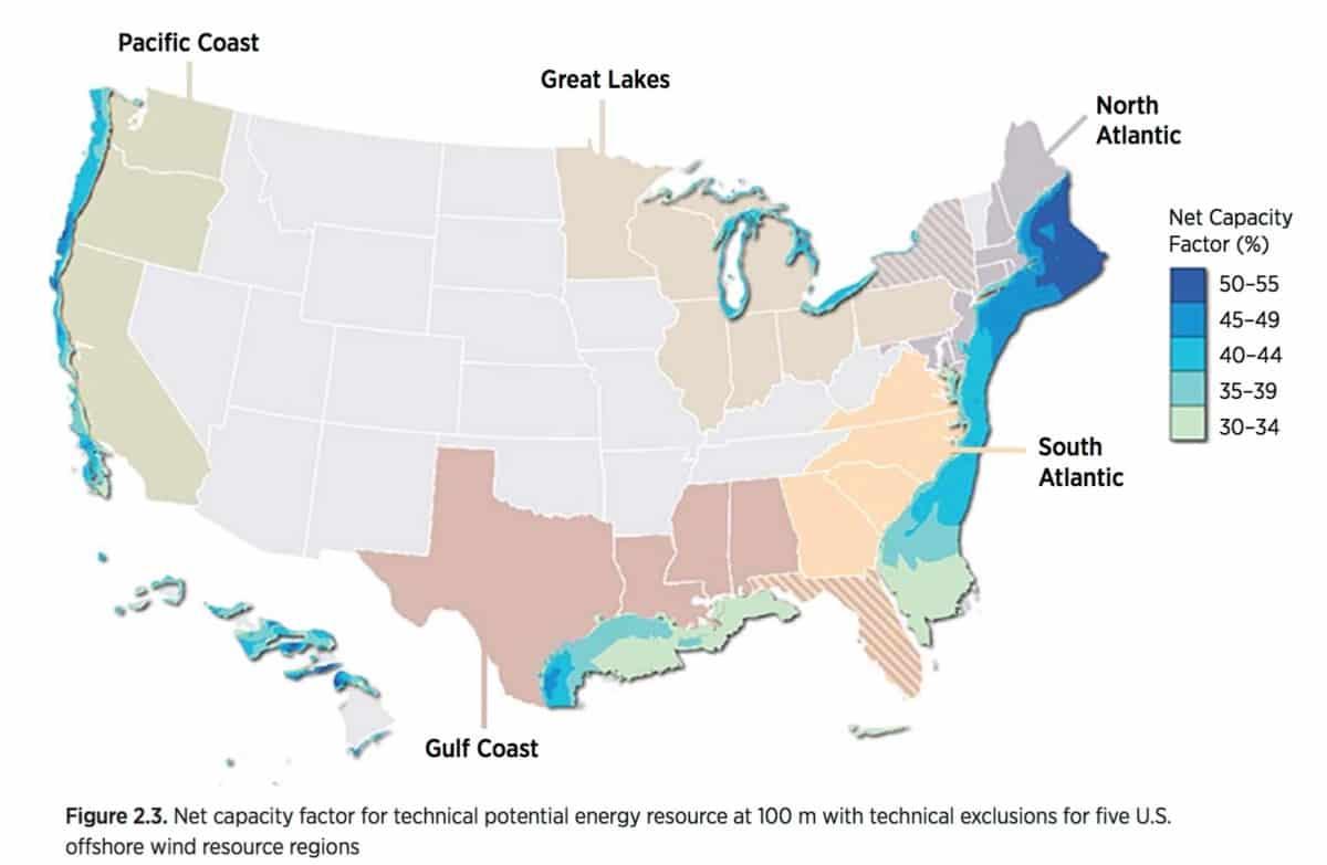 wind energy potential energy