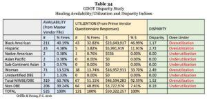 gdot, hauling, disparity study