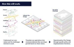 atlanta city design, book 2