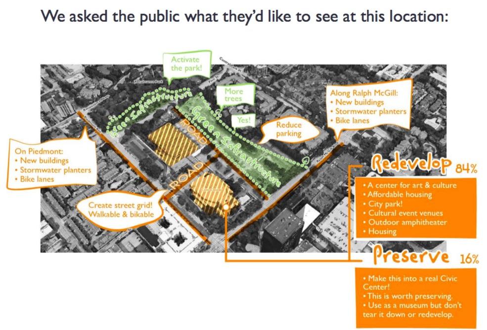 Civic Center ideas