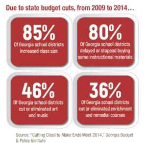 georgia education cuts, great recession