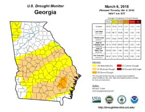 drought, march 2018