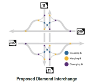 proposed interchange, 316