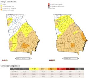 drought comparison, june 2019