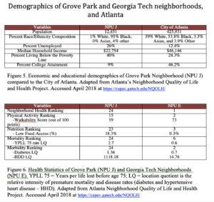 Jennifer Singh, demographics