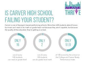 Atlanta Thrive failing school handout