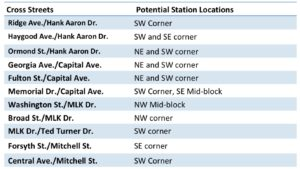 Summerhill station locations