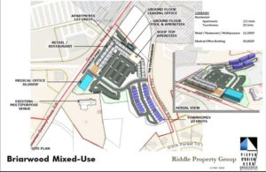 A sketch of a planned new development at Greenbriar. (Credit: special to IA)
