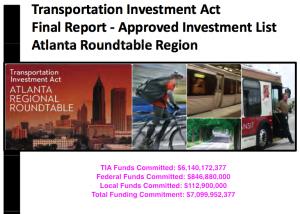 TIA Investment List